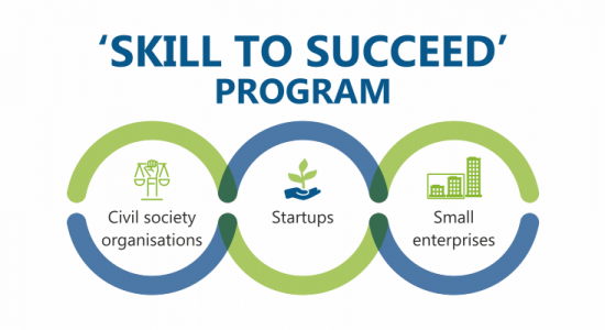 Skills to Succeed Program for