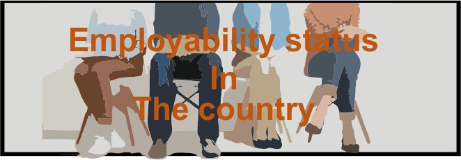 Employability status in the country