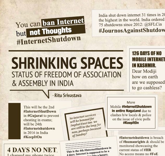 Shrinking Spaces:  Status of Freedom of Assembly & Association in India